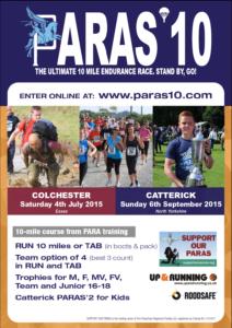 PARAS'10 poster